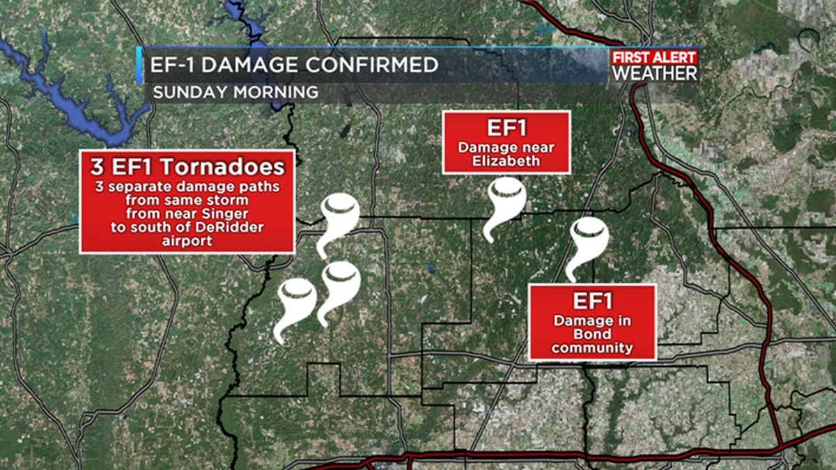 5 Tornadoes touch down in Beauregard and Allen Sunday