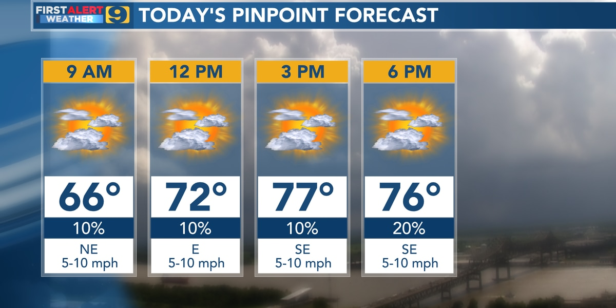 FIRST ALERT FORECAST: A cooler start with highs topping out in the upper 70s