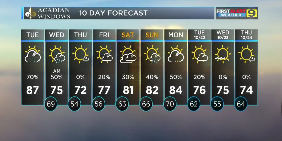 FIRST ALERT NOON FORECAST: Tues., Oct. 15 - Rainy afternoon