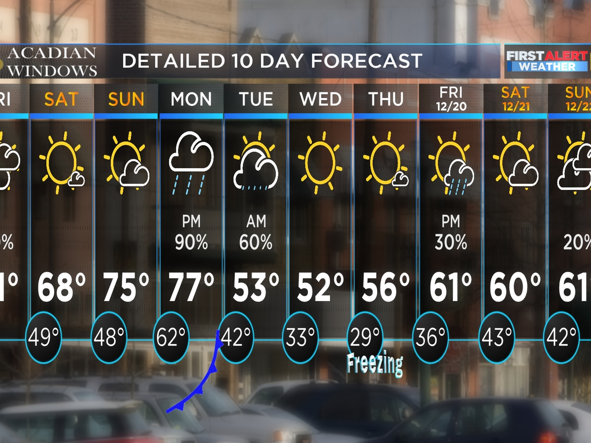 FIRST ALERT FORECAST: Clouds will exit before beautiful weekend