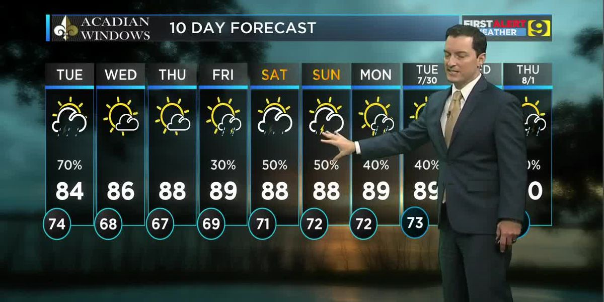 FIRST ALERT 5 P.M. FORECAST: Monday, July 22