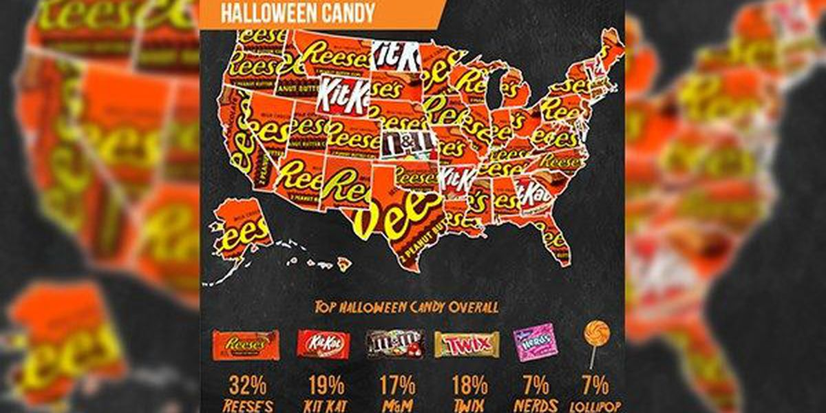 Survey says Louisiana's favorite Halloween candy is Reese's Peanut Butter Cups
